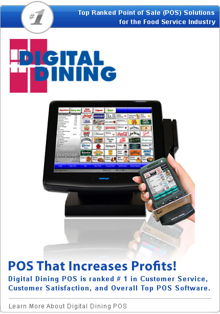 Digital Dining Software